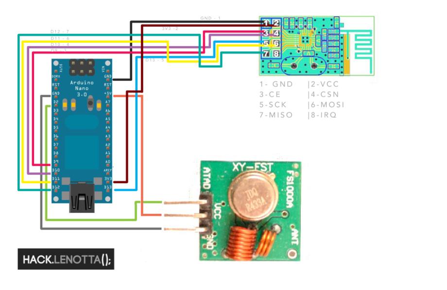 Troubleshooting Arduino Problems - University of