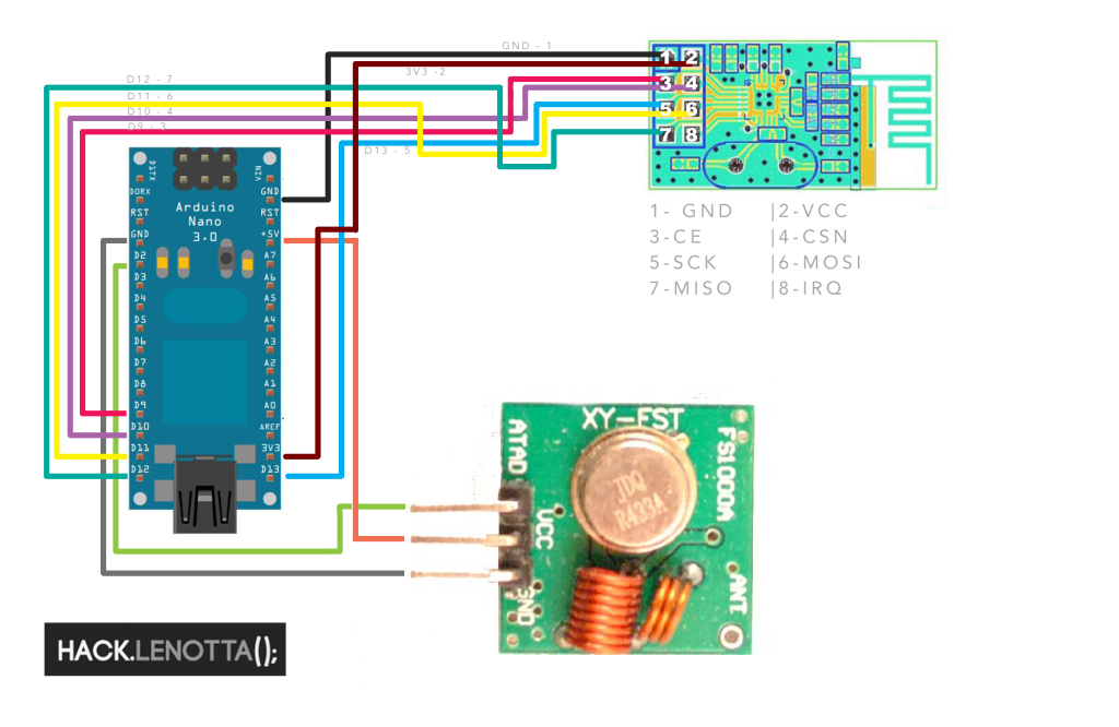 make a rc remote with Arduino Raspberry Opening Gate And Garage Doors With Arduino 433mhz Module on Html5 Websocket as well Watch furthermore Watch further Watch likewise Watch.